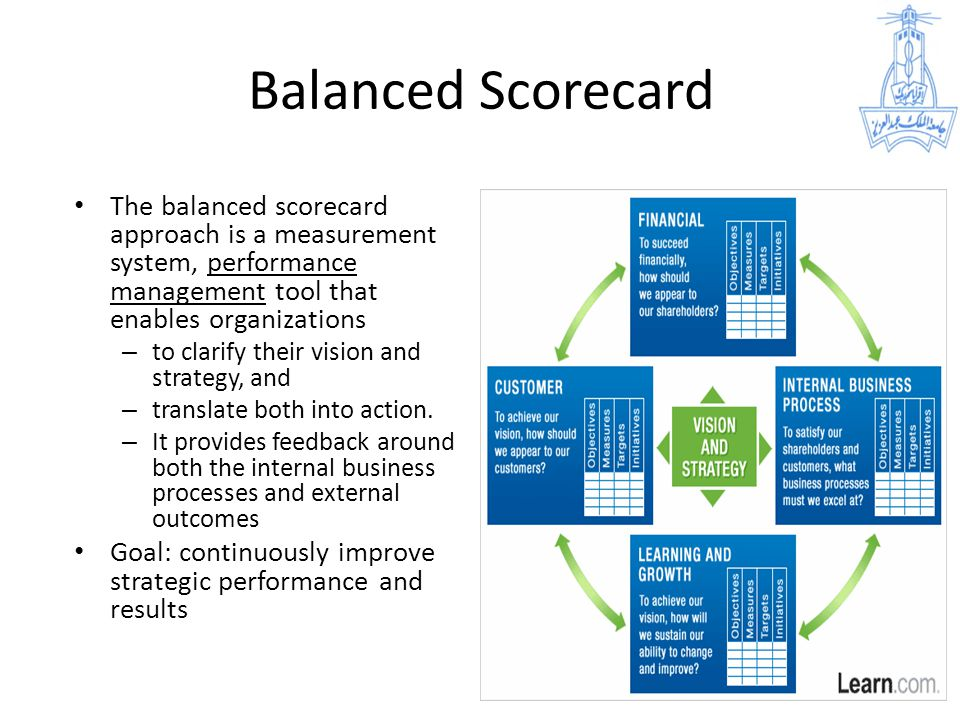 Balanced scorecard approach for ebay