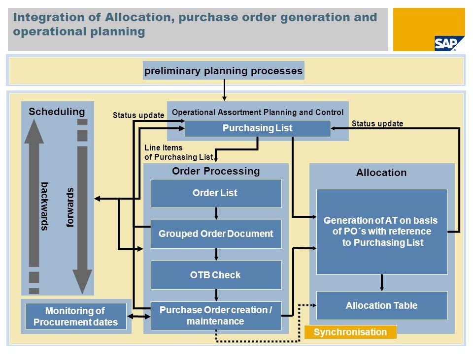Plan Driven Procurement Sap Best Practices For Retail Us