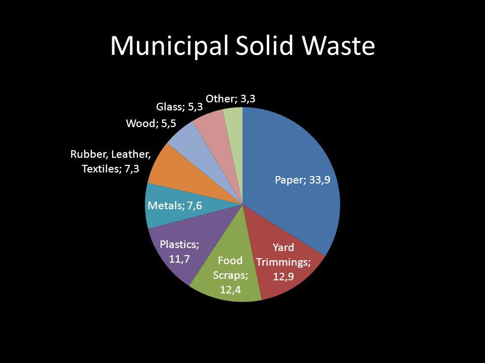 Municipal industrial waste ppt download