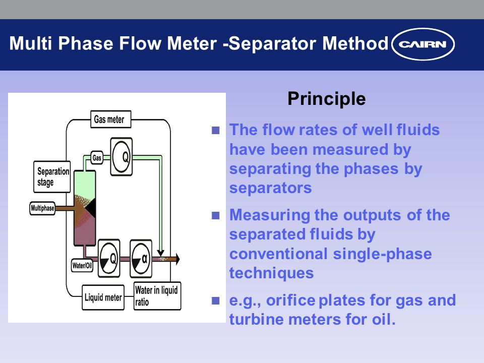 Multi Phase Flow Measurement - ppt video online download