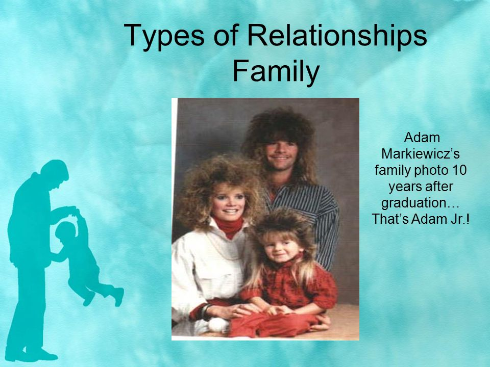 Types of Relationships Family
