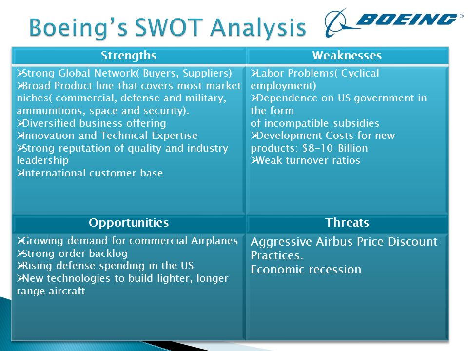us navy swot Overview established in 1966 as the successor to the navy's bureau of naval weapons, the naval air systems command (navair) is headquartered in patuxent river, md, with military and civilian personnel stationed at eight locations across the continental united states and one site overseas.