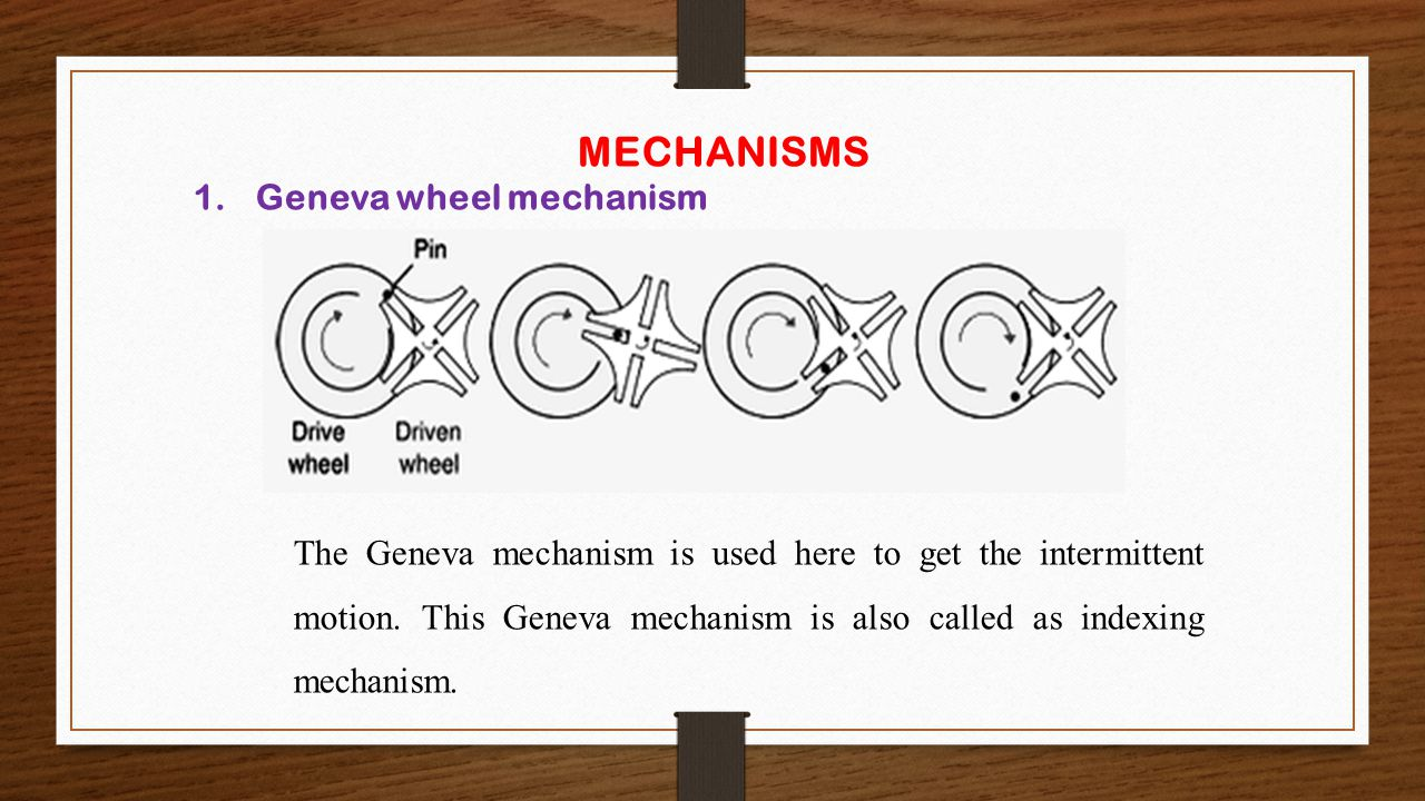 MECHANISMS Geneva wheel mechanism