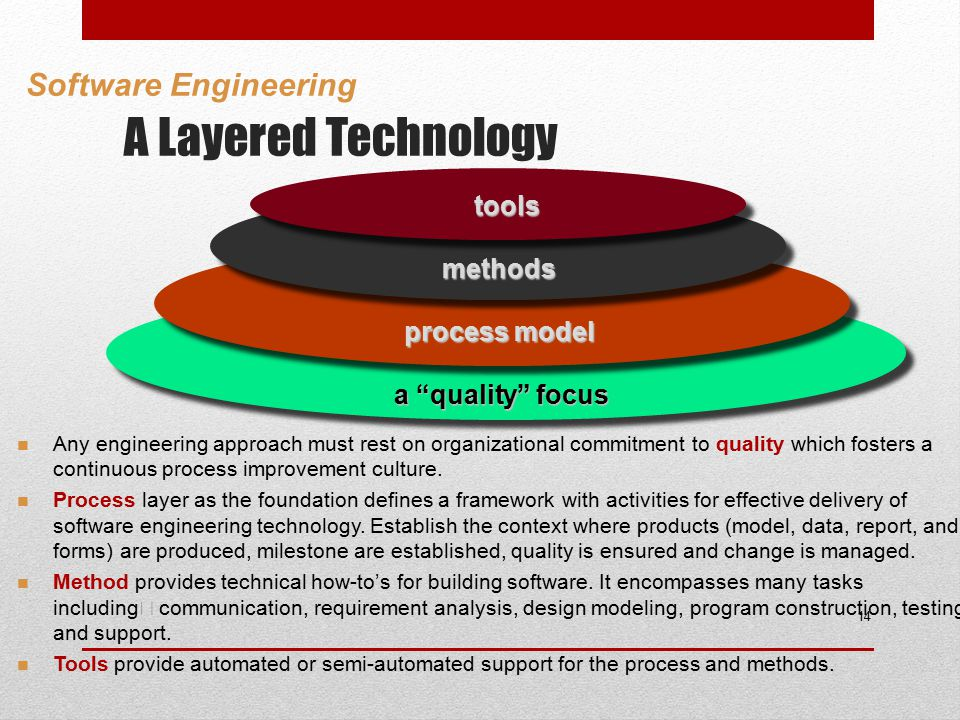 an analysis of the production of quality software in software engineering