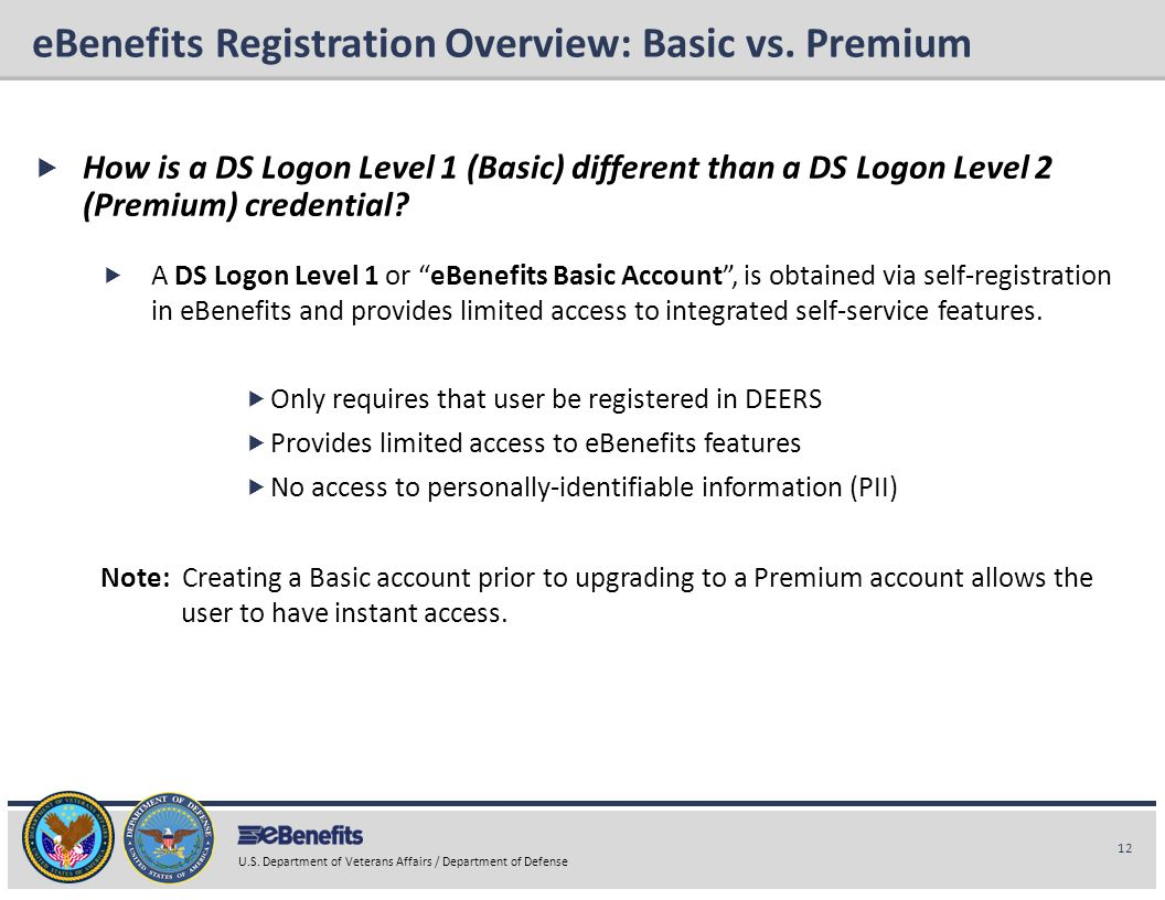 eBenefits Registration Overview: Basic vs. Premium