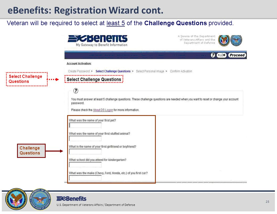 eBenefits: Registration Wizard cont.