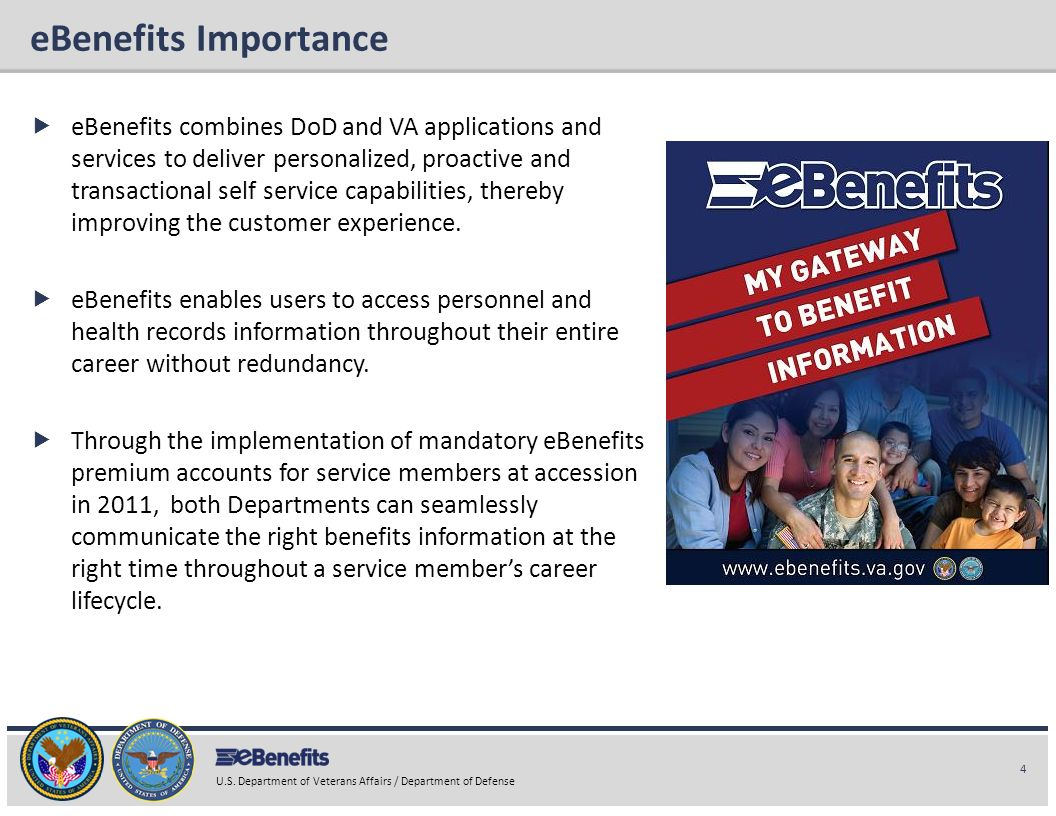eBenefits Importance