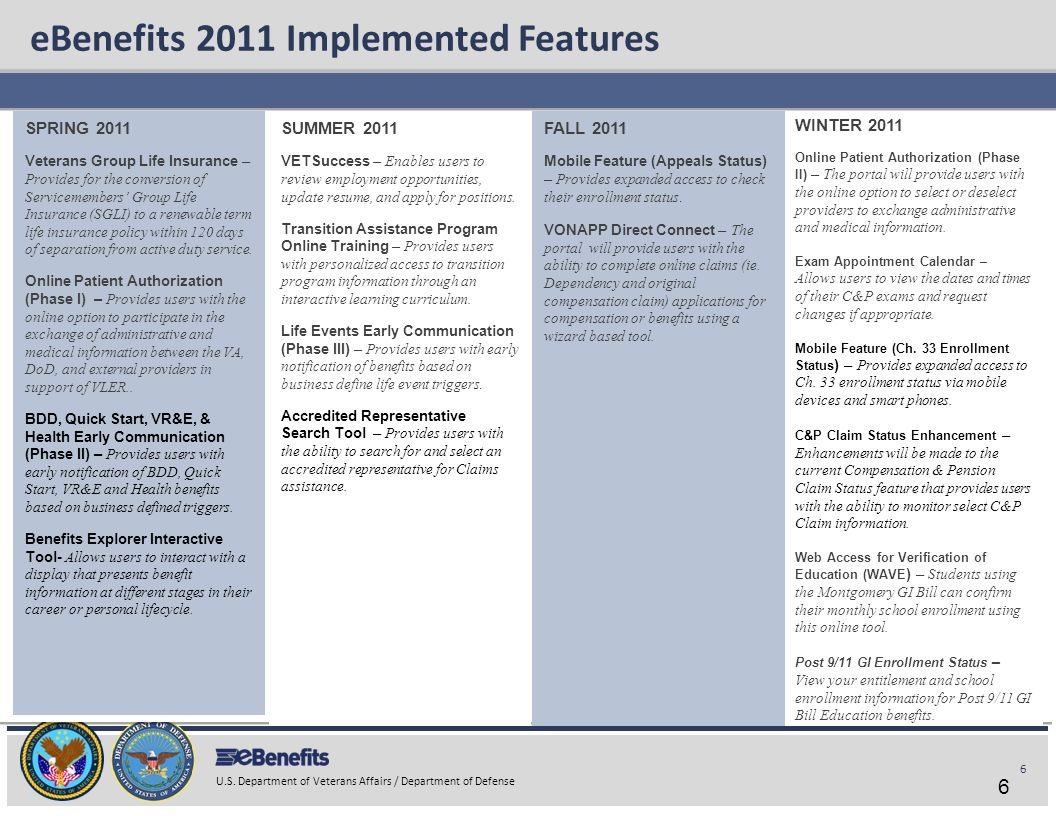 eBenefits 2011 Implemented Features