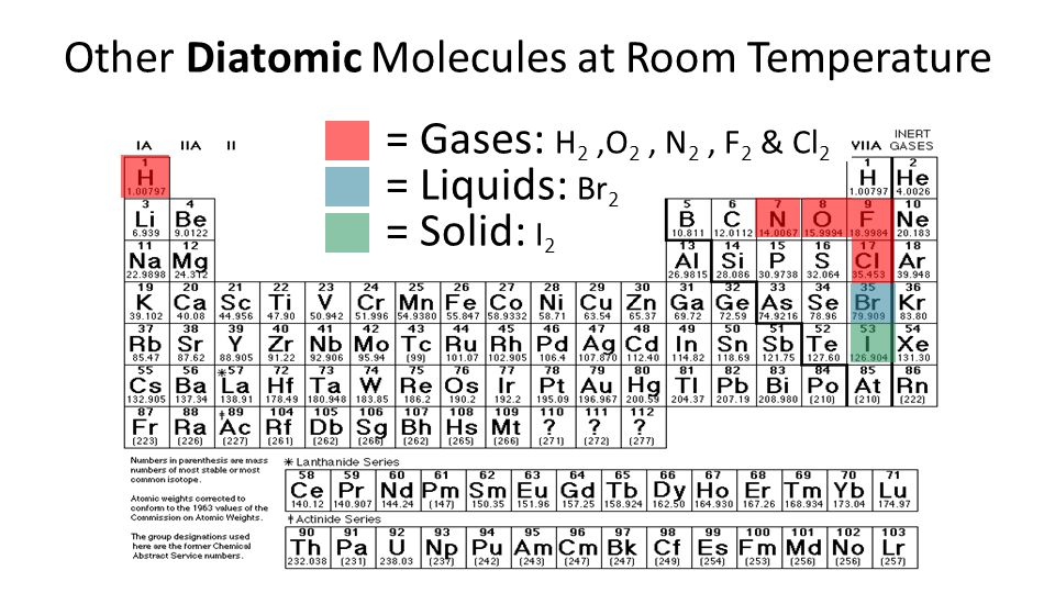 Periodic Table diatomic atoms in the periodic table : UNIT: Matter TOPIC: Periodic Table of Elements - ppt video online ...