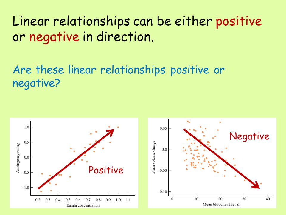 how to stay positive in a negative relationship