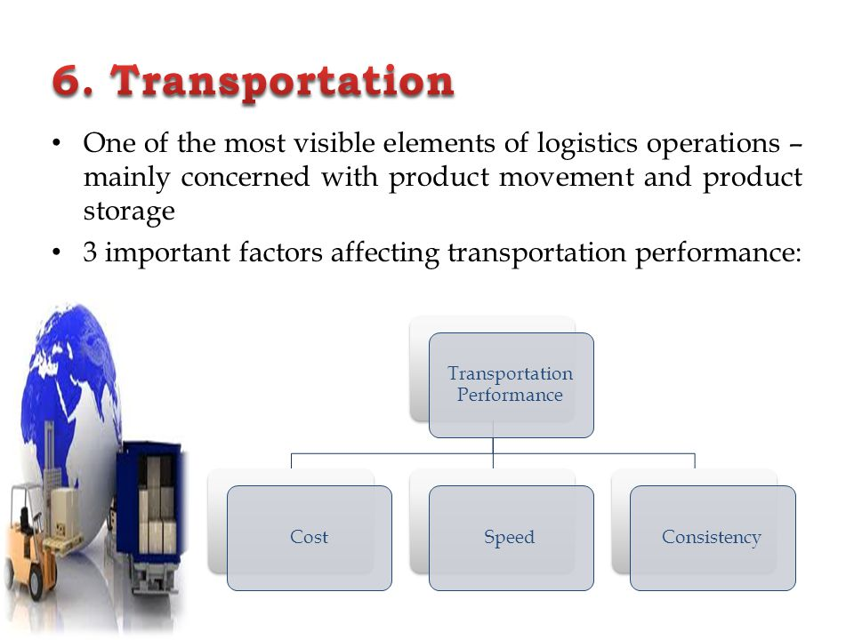Transportation Performance