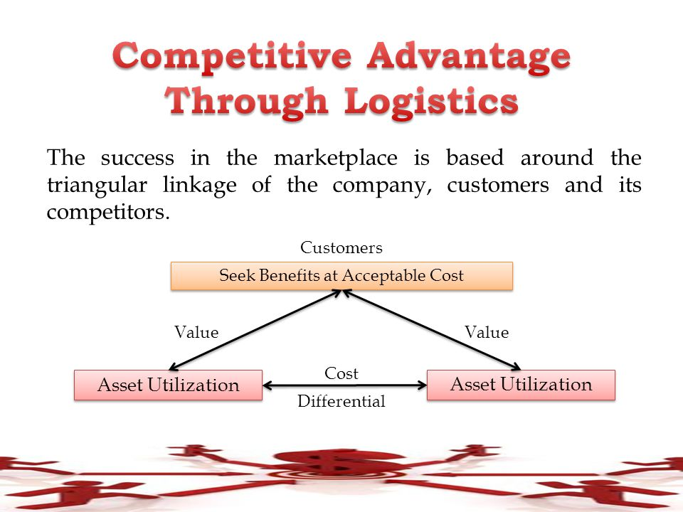 Competitive Advantage Through Logistics