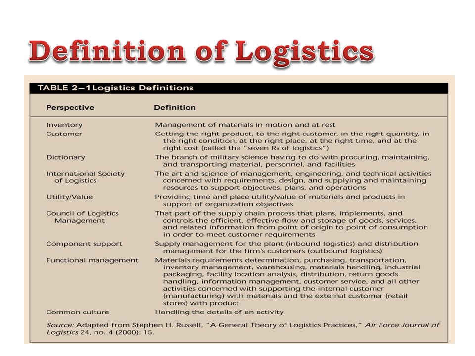 Definition of Logistics
