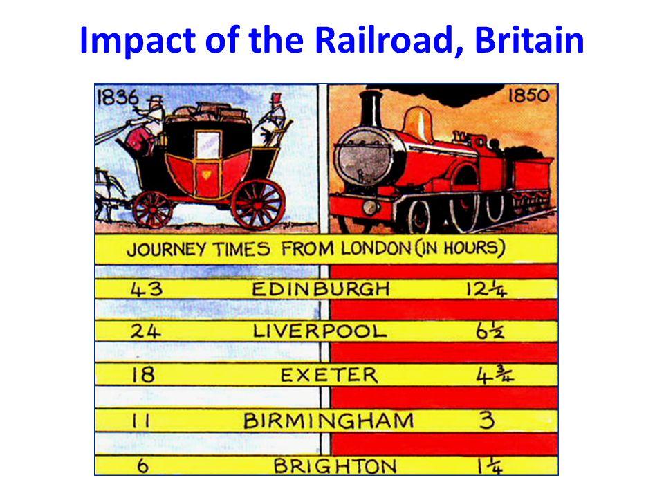 Impact of the Railroad, Britain