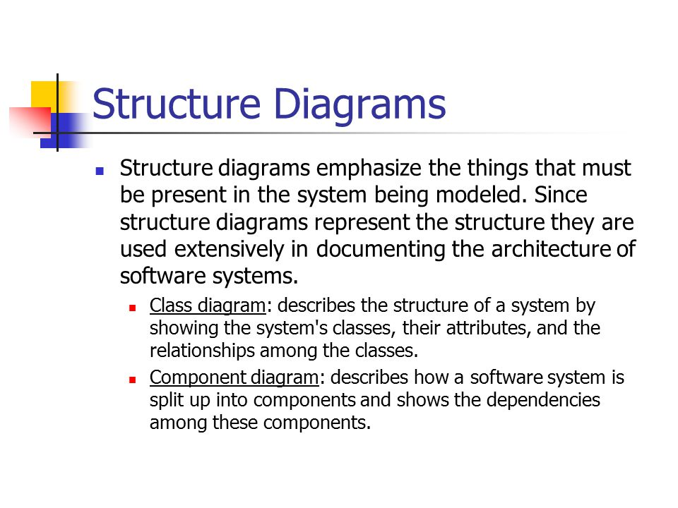 Uml diagrams computer science i ppt video online download structure diagrams ccuart Image collections
