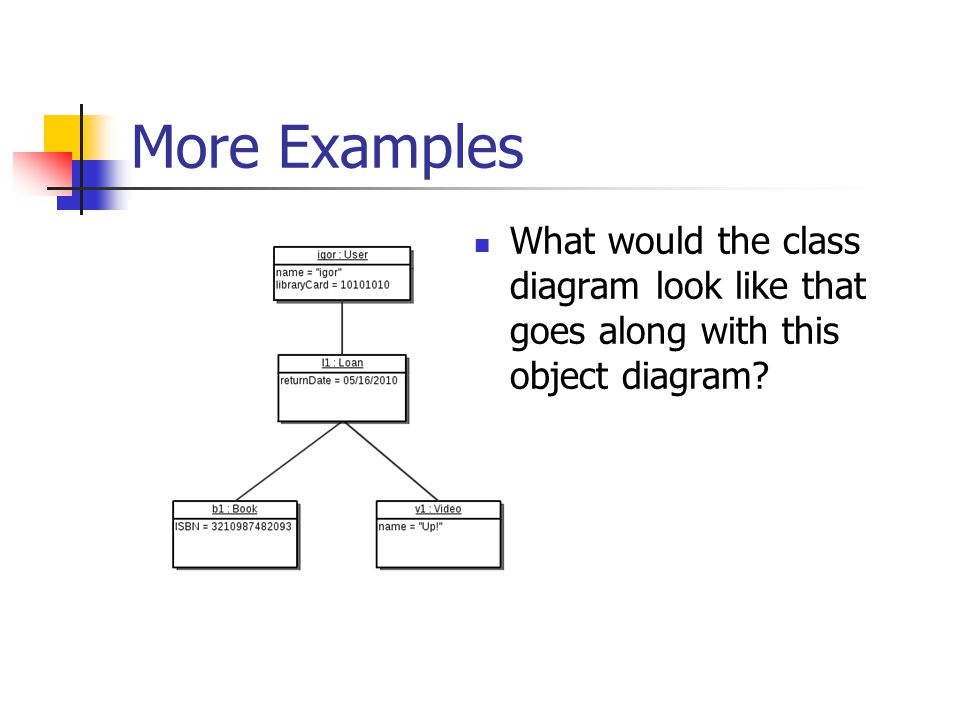 Uml diagrams computer science i ppt video online download more examples what does this object diagram tell us 49 more ccuart Gallery