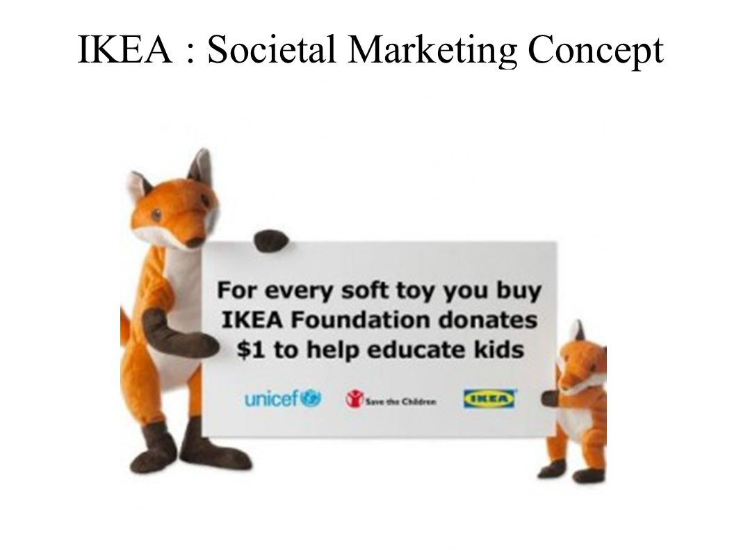 ikea marketing concept 311 designing marketing strategy 7 312 marketing mix (the 4ps) 9 32 culture and cultural studies 11 321 the concept of culture and chinese culture 11 322 cultural studies 13 4 marketing across cultures: ikea shanghai 15 41 the ikea saga 15 42 cross-cultural marketing: case study of ikea shanghai 17.