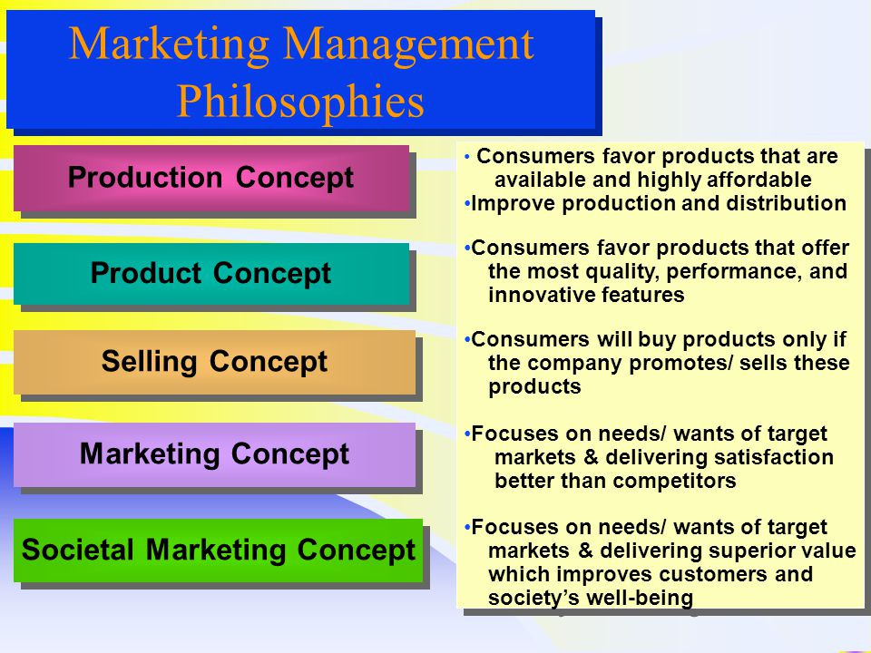 marketing management quiz chapter 8 Kotler chapter 8 mcq multiple choice questions for principles of marketing by philip kotler & gary chapter 1 mcq's marketing management 13th edition by.