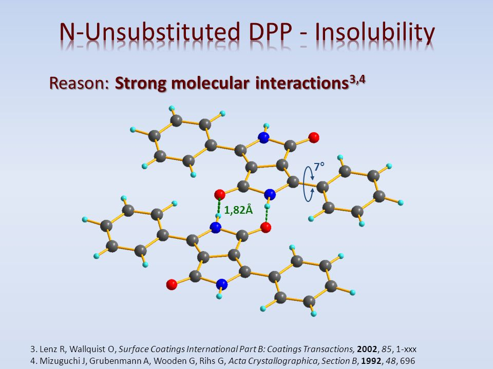 N-Unsubstituted DPP - Insolubility