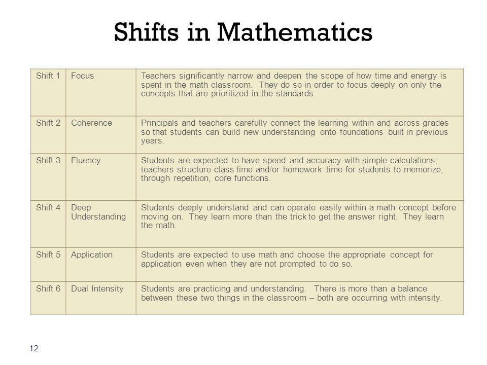 Shifts in Mathematics Shift 1 Focus