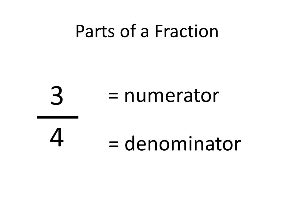 Parts of a Fraction 3 = numerator 4 = denominator
