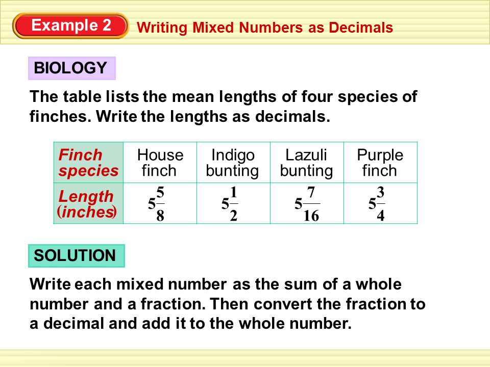 how to find the length of a terminating decimal fraction