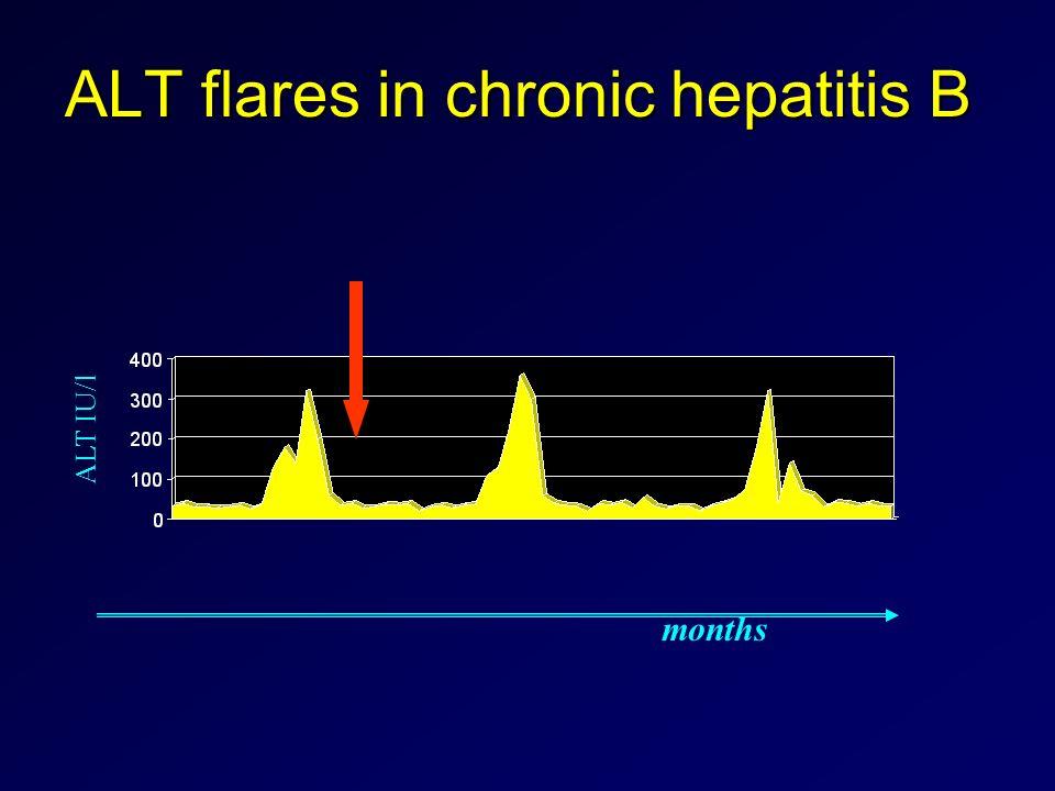 ALT flares in chronic hepatitis B