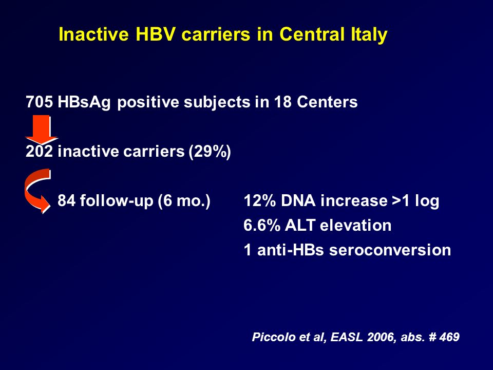 Inactive HBV carriers in Central Italy