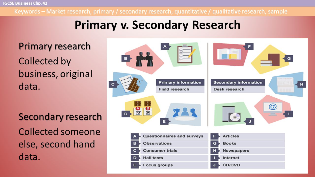 Primary research data