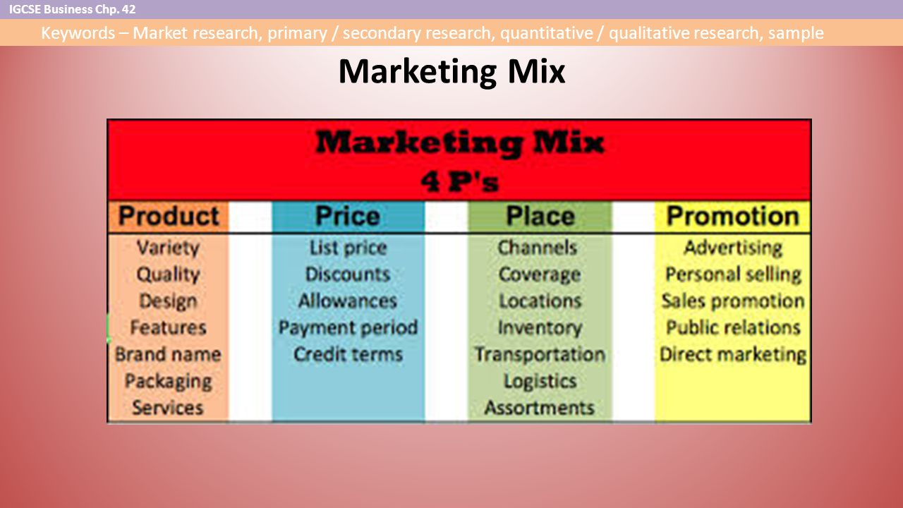 marketing mix research It's easy to conduct market research online using market research surveys they're an affordable and reliable way to gather information from your target markets so whether you're a fortune 500 company or a small startup, use market research surveys to better understand your target audience.
