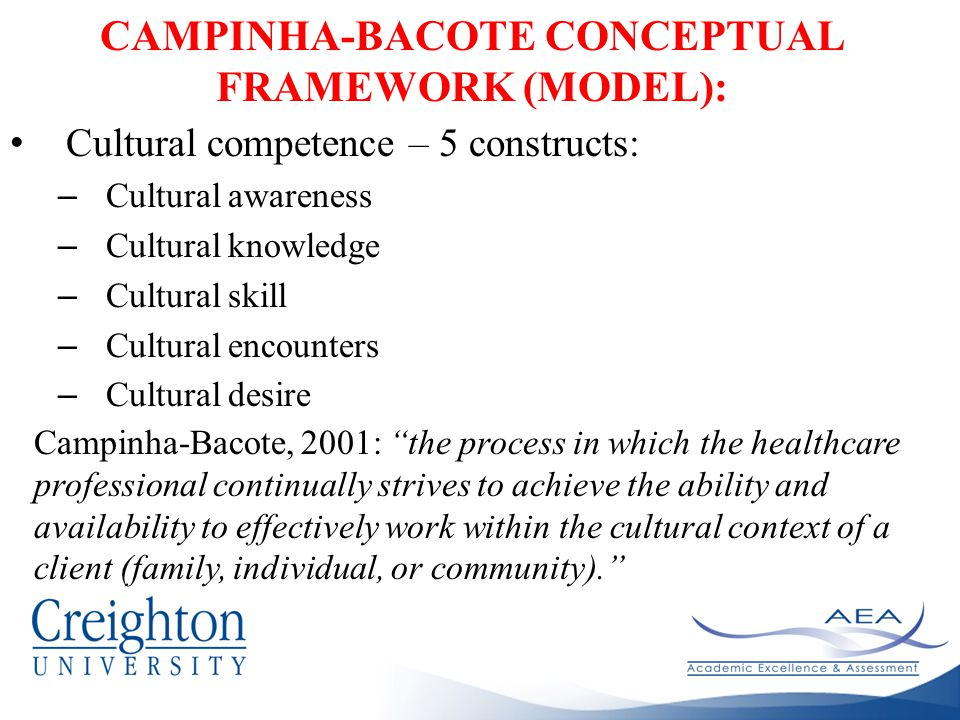 campinha bacote model of cultural competency This paper reflects on the impact of cultural competence nursing education on  patient  campinha-bacote model of cultural competence in healthcare  delivery.