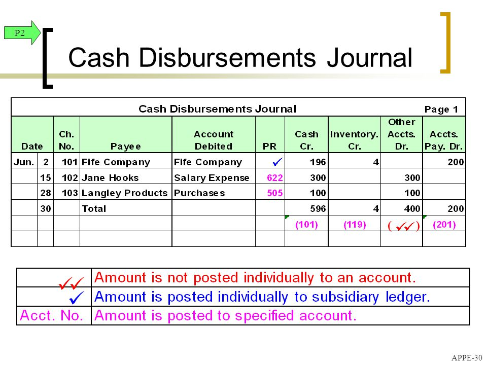 Disbursement journals for Cash disbursement journal template