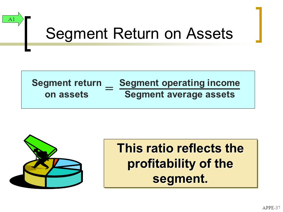 operating return on assets The calculation and common uses to calculate operating income return on investment, divide the company's operating income by its total operating assets, which you can find on its balance sheet.
