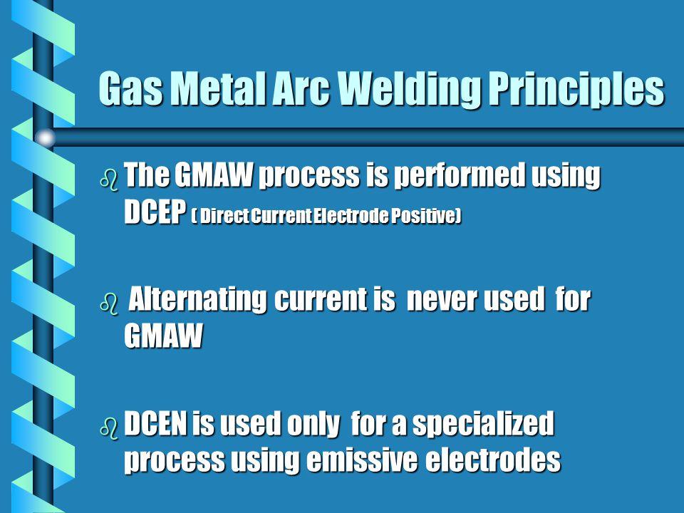 principles of welding Principles of welding: processes, physics, chemistry, and metallurgy | robert w  messler | isbn: 9780471253761 | kostenloser versand für alle bücher mit.