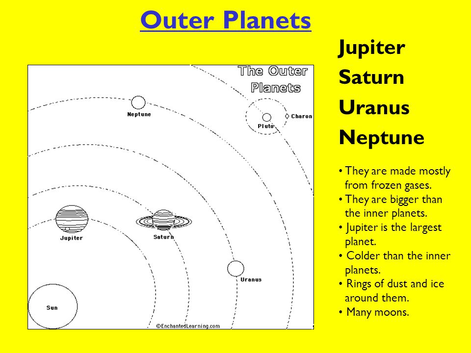 Our Solar System. - ppt video online download