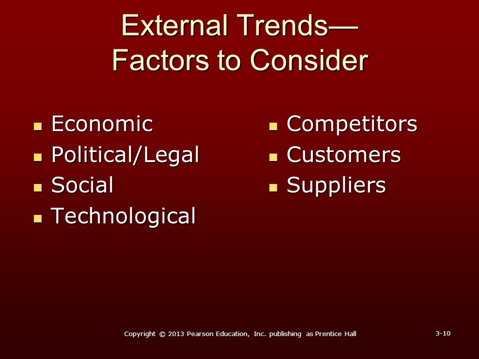 External Trends— Factors to Consider