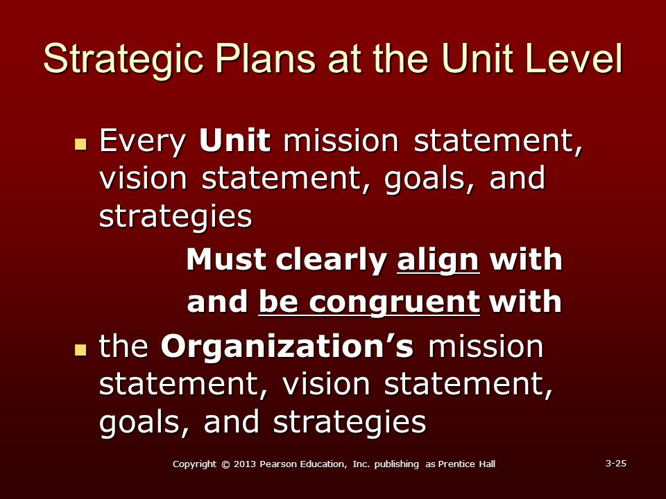 Strategic Plans at the Unit Level