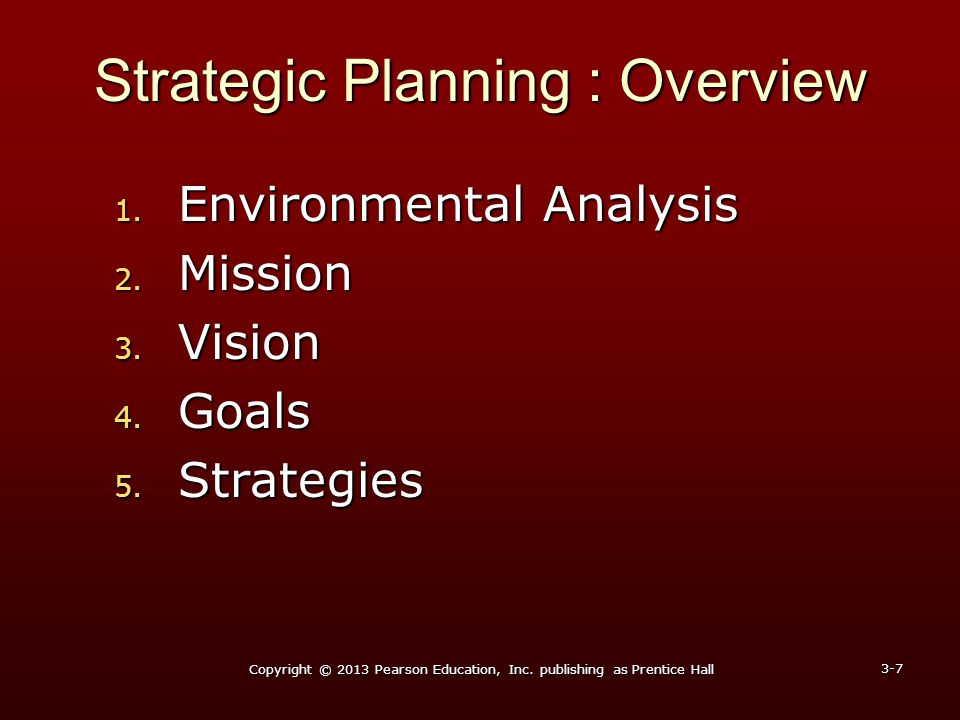 Strategic Planning : Overview