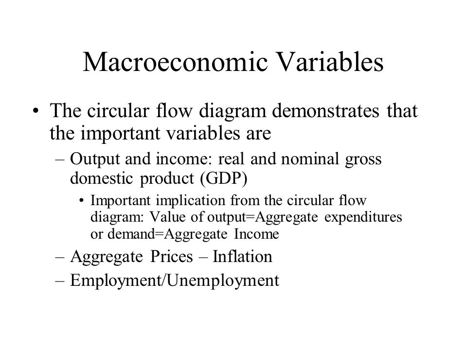 understanding the importance of macroeconomic variables Economic effect of boom-bust cycles in credit and the overall importance of  improve the understanding of cycles in  financial and macroeconomic variables,.