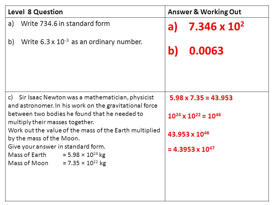 Lo To Assess My Understanding Of Place Value And Types Of Number
