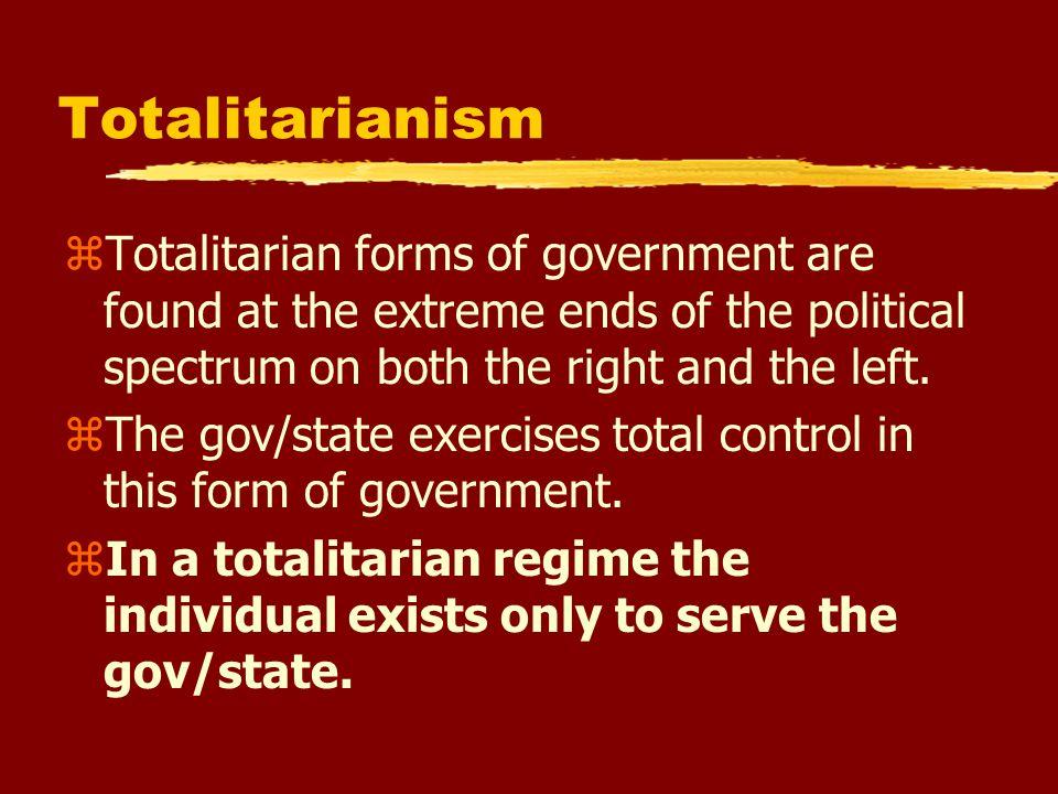 Political Ideologies. - ppt video online download