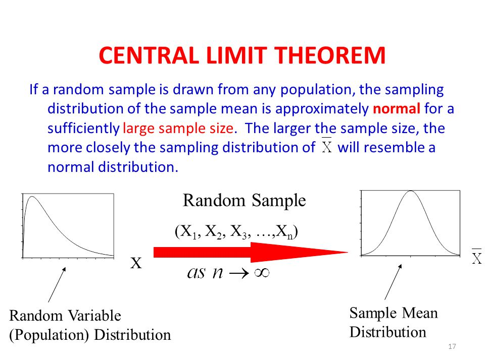 Normal Distribution Calculator