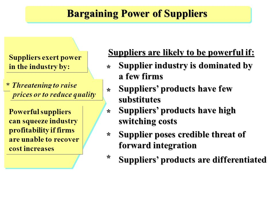 bargaining power of suppliers in newspaper industry The bargaining power of suppliers bargaining powers of customers  suppliers in cosmetic industry are interlinked together suppliers are often are insignificant.