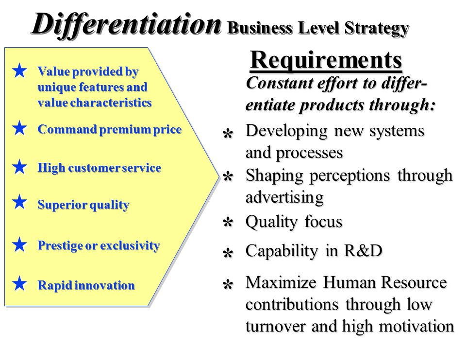recommendation for pricing strategy product differentiation Business level strategy samsung from as product differentiation strategies during could offer allowed them to command premium pricing on these.