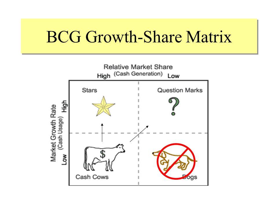 MGMT 490 Strategic Management - ppt download