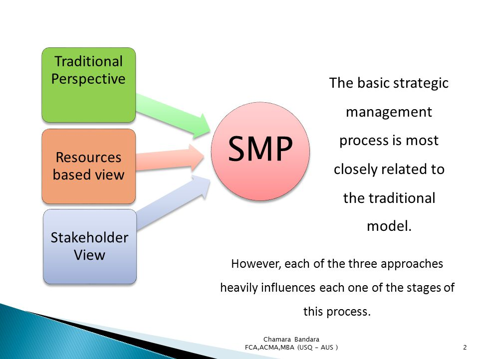 Key Concepts for Strategic Management and Organizational Goals