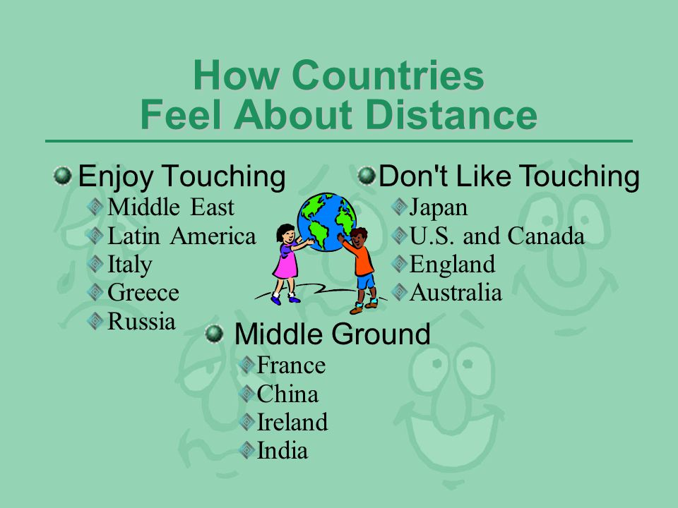 How Countries Feel About Distance