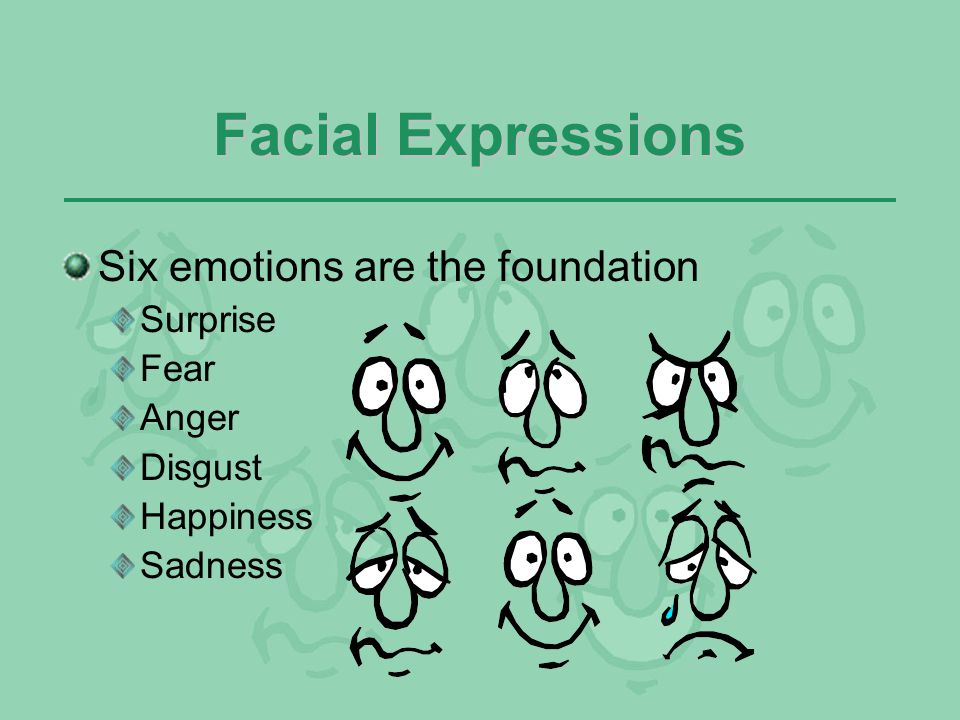 Facial Expressions Six emotions are the foundation Surprise Fear Anger