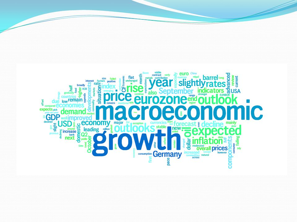 But let's start with the recent macroeconomic trends and its impact on the construction industry.