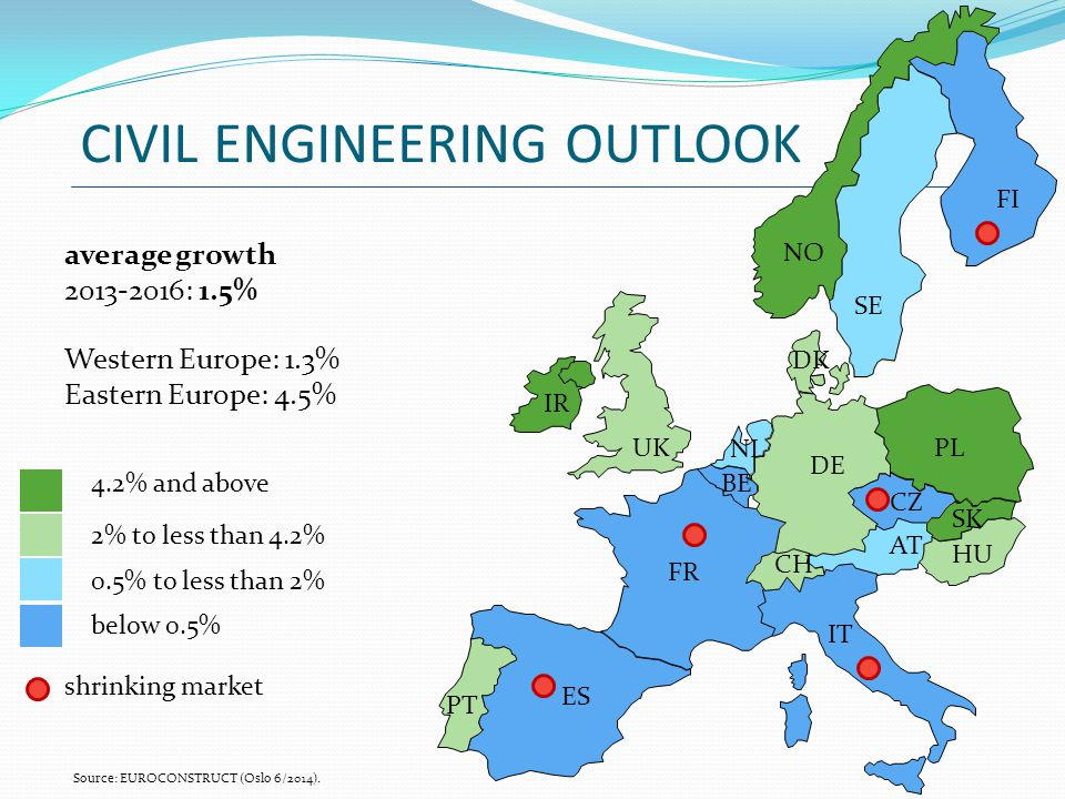 CIVIL ENGINEERING OUTLOOK